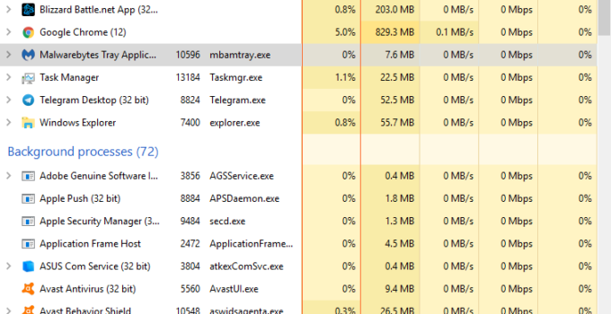 Avast Service High CPU Usage